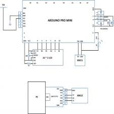 how to transmit mouse data using xbee arduino project circuit diagram how to transmit mouse data using xbee arduino