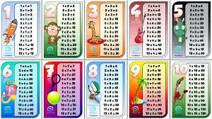 Printable Tables Division Tables 0 Free Printable