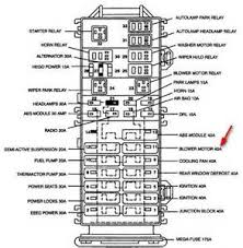 similiar 1998 mercury sable fuse box diagram keywords mercury sable fuse box diagram on mercury mountaineer fuse box