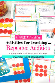 Free Editable Frayer Model Repeated Addition Free Printable Think Board Frayer Model