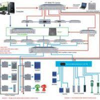 pa wiring diagram pa speaker wiring diagrams \u2022 buccaneersvsrams co design and construction of public address system at Pa System Wiring Diagram