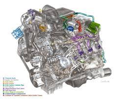 lb7 fuel injector wiring diagram on lb7 images free download 2000 Series Allison Transmission Diagram chevy duramax diesel engine Allison 2000 Transmission Parts Breakdown