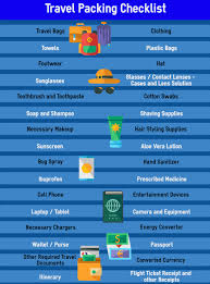 Travel Packing Checklist A List Of Everything You Need When You Pack