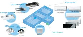 split air conditioning system. multi split system air conditioning configuration options. « d