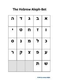 Hebrew Aleph Bet Beginner Chart