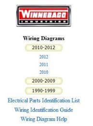 online wiring informaon