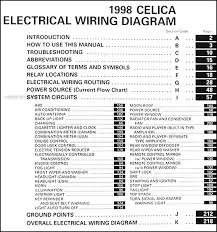 1999 toyota camry stereo wiring diagram on 1999 download wirning 1995 toyota camry wiring diagram at 1996 Toyota Camry Radio Wiring Diagram