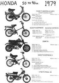 honda parts myrons mopeds honda 1979