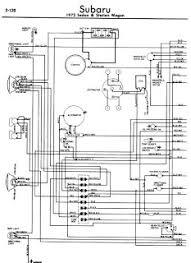audi a3 fuse box diagram pdf audi image wiring diagram 2005 audi a5 diagrams wiring diagram for car engine on audi a3 fuse box diagram pdf