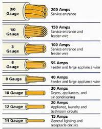 3 way switch wiring diagram diy home improvements electrical wire size table wire the smaller the gauge number the