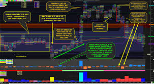 Nifty Order Flow Charts Trade Execution Based On Footprint Order Flow Charts