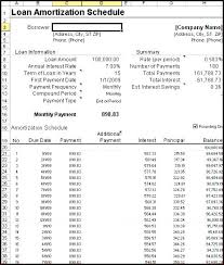Amortized Schedule Excel Amortization Schedule Template Excel Discopolis Club