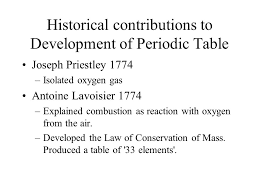 Historical Development of the Periodic Table. Periodic Table of ...
