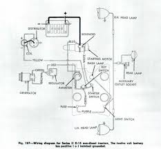 allis chalmers wiring diagrams allis image wiring wiring diagram allis chalmers 716 wiring auto wiring diagram on allis chalmers wiring diagrams