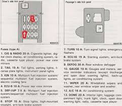 toyota land cruiser fuse panel diagram questions answers ironfist109 38 jpg question about 2004 land cruiser