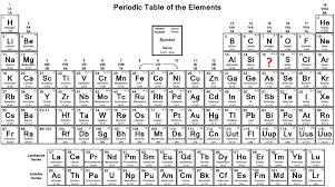 chem atomic radius scientific tutor periodic table phosphorus mass