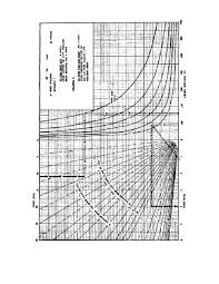 120 Volt Wire Size Chart Figure 7 Voltage Drop And Wire Size Chart For Single Phase