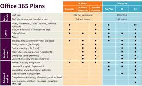 Microsoft Business Plans Templates Microsoft Office Business Plan Template Ntscmp Templates For Plans