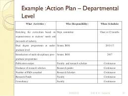 Strategic Plan Action Plan Template – Tangledbeard