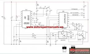 wiring diagram in addition renault laguna fuse box diagram wire renault laguna 2 fuse box layout wiring diagram in addition renault laguna fuse box diagram wire rh statsrsk co