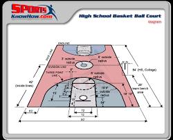 high college basketball court
