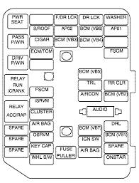 2004 saturn vue fuse box diagram 2010 Malibu Fuse Box Diagram Fuse Block