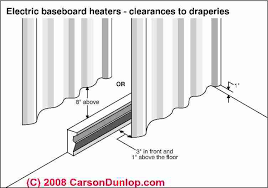 electric baseboard heat installation & wiring guide & location Marley Electric Baseboard Heater Wiring Diagram electric baseboard heat installation safety details Marley Baseboard Heater Installation