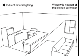 natural light bulbs for office. a diagram of an open plan kitchen and living area where the only natural light comes bulbs for office