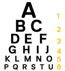 Eye Chart Typeface 1898 Sans Custom Font Brand Center