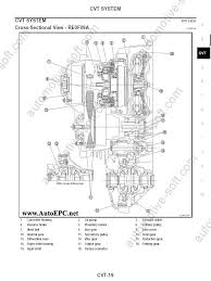 mitsubishi fuso wiring diagram wiring diagram mitsubishi fuso wiring diagram and hernes
