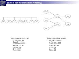 9 issues in structural equation modeling measurement model 2 38 45 16 rmsea 026 srmr 016 cfi 1 00 tli 1 00 latent variable model 2 49 151 55
