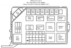2001 daewoo lanos engine diagram wiring diagram sample