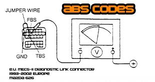 42 impressive mazda 626 fuse box diagram createinteractions 1998 Mazda B2300 Main Fuse Layout mazda 626 fuse box diagram best of djdevon3 s guide how to pull obd i codes