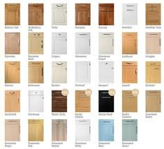 Cupboard Doors Repair Kitchen Replacement Doors Uk Unpainted Update