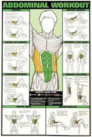 Exercise Chart Workout Color Coded How To Fitness