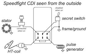 aec400 immobilizer Immobilizer Wiring Diagram Immobilizer Wiring Diagram #53 omega immobilizer wiring diagram