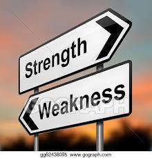 Strengths Weaknesses Drawing Strengths Or Weakness Concept Clipart Drawing