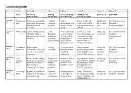 personal development plans sample personal development plan templates google search succession