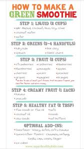 Smoothie Recipe Chart Green Smoothie Chart Smoothies Green Smoothie Recipes