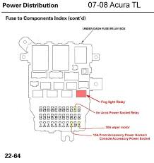 acura cl fuse box acura get image about wiring diagram rsx fuse box rsx wiring diagrams