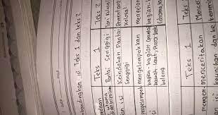 Check spelling or type a new query. Jawaban Bahasa Jawa Kelas 7 Halaman 114 Ilmu Link