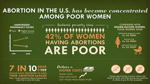 as roe v wade turns a stealth war against abortion heats up  the state of abortion 40 years after roe v wade