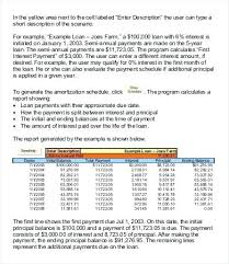 loan amortization spreadsheet template commercial loan amortization schedule excel commercial loan
