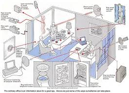 wiring room wiring image wiring diagram wiring a room for electricity wiring auto wiring diagram schematic on wiring room