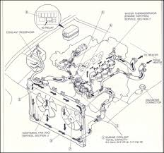 cooling system problems 1999 Miata Fuse Box Diagram cooling system troubleshooting 92 Miata Fuse Box Diagram