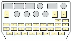 92 jeep wrangler fuse box brandforesight co 92 jeep wrangler wiring diagram 1992 ignition switch steering column