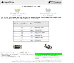 pc serial port rs de pinout diagram ru pc serial port rs 232 de9 diagram