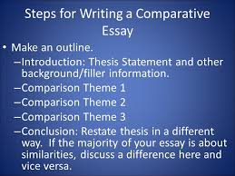 comparison defined regular definition explain the similarities  steps for writing a comparative essay make an outline – introduction thesis statement and