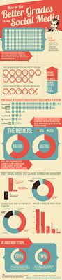 17 best images about how to study for a test study how to get better grades using social media highered study infographic