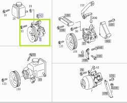 do the strutmaster conversion kits only fit the cl page  edit i looked in the epc and found this diagram for the s500 s power steering pump
